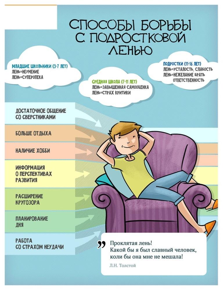 Учащимся и родителям